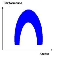 stress-3